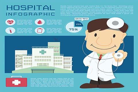 福州中科医院手臂上出现小白斑图片